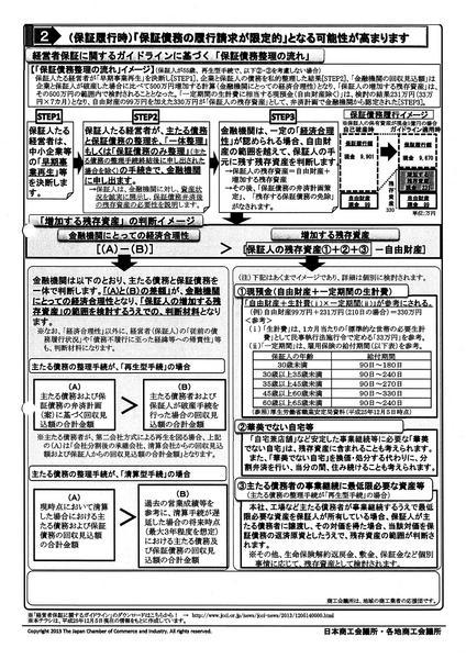 (資料)経営者保証ガイドライン_02.jpg
